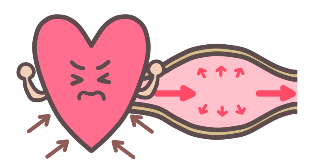 収縮期血圧